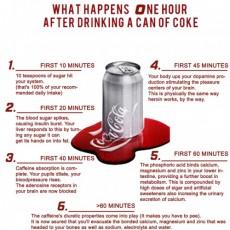 Imagine Cum ne afecteaza consumul de Coca Cola
